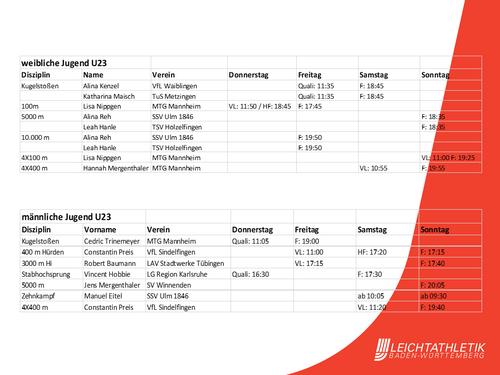 U23 Europameisterschaften in Gävle - Zeitplan unserer Teilnehmer/innen